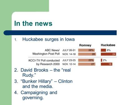 In the news 1. Huckabee surges in Iowa 2. David Brooks – the real Rudy. 3. Bunker Hillary – Clinton and the media. 4. Campaigning and governing.