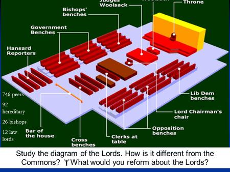 Study the diagram of the Lords. How is it different from the Commons? What would you reform about the Lords? 746 peers 92 hereditary 26 bishops 12 law.
