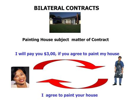 BILATERAL CONTRACTS Painting House subject matter of Contract I will pay you $3,00, if you agree to paint my house I agree to paint your house.