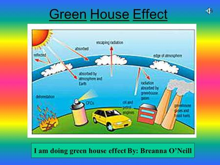 Green House Effect I am doing green house effect By: Breanna ONeill.
