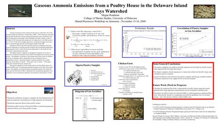 Some General Conclusions The passive samplers are useful in the high ammonia levels found in poultry houses when deployed for less than three hours The.