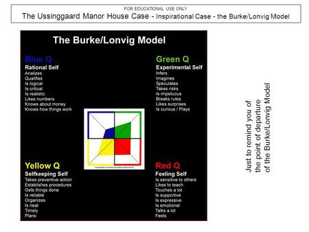 FOR EDUCATIONAL USE ONLY The Ussinggaard Manor House Case - Inspirational Case - the Burke/Lonvig Model Just to remind you of the point of departure of.