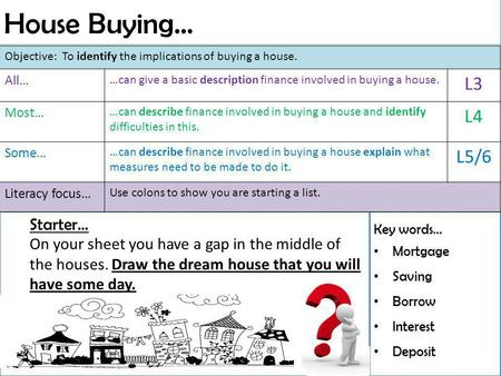 House Buying… Key words… Mortgage Saving Borrow Interest Deposit Starter… On your sheet you have a gap in the middle of the houses. Draw the dream house.