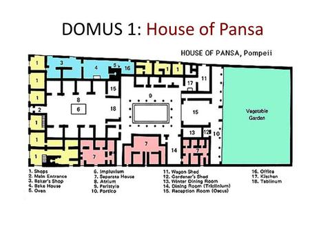 DOMUS 1: House of Pansa. HOUSE OF PANSA: Named for Pansas Electoral slogan Owners:Cn Alleius Nigidius Maius Condition:Poor, mostly destroyed in the.