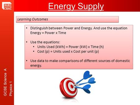 GCSE Science A Physics 1 Transmission of ElectricityEnergy Supply Learning Outcomes Distinguish between Power and Energy. And use the equation Energy =