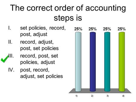 The correct order of accounting steps is I.set policies, record, post, adjust II.record, adjust, post, set policies III.record, post, set policies, adjust.