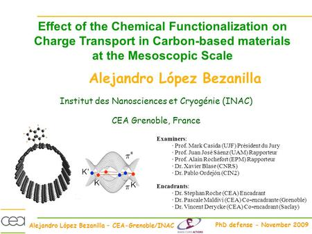 Alejandro López Bezanilla – CEA-Grenoble/INAC PhD defense - November 2009 Effect of the Chemical Functionalization on Charge Transport in Carbon-based.