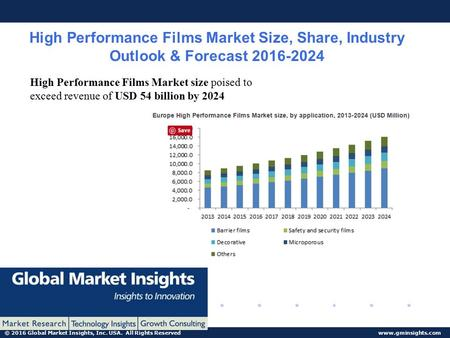 Specialty and High Performance Films Market Size & Forecast Report, 2013 - 2024