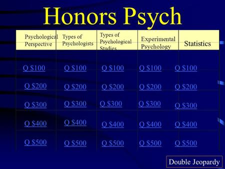 Honors Psych Psychological Perspective Types of Psychologists Types of Psychological Studies Experimental Psychology Statistics Q $100 Q $200 Q $300 Q.