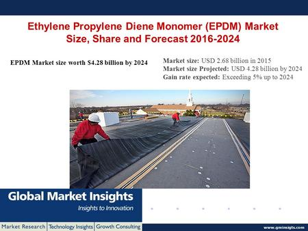 © 2016 Global Market Insights. All Rights Reserved www.gminsigts.com Ethylene Propylene Diene Monomer (EPDM) Market Size, Share and Forecast 2016-2024.