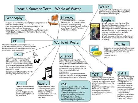World of Water Year 6 Summer Term – World of Water Science We will be researching water treatment issues focusing on a study of Cog Moors water treatment.