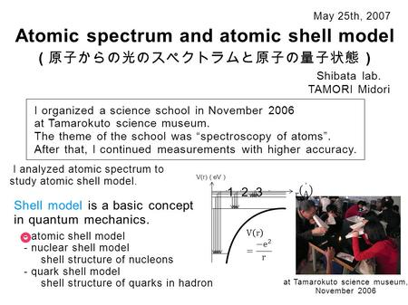 ( 原子からの光のスペクトラムと原子の量子状態 ) May 25th, 2007 Atomic spectrum and atomic shell model Shibata lab. TAMORI Midori Shell model is a basic concept in quantum mechanics.
