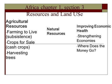 Africa chapter 1, section 3 Resources and Land USe Agricultural Resources - Farming to Live (subsistence) - Crops for Sale (cash crops) - Harvesting trees.