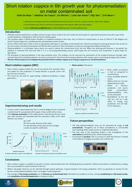 Short rotation coppice in 6th growth year for phytoremediation on metal contaminated soil Sofie De Moor 1, Matthias De Fraeye 1, Evi Michels 1, Lotte Van.