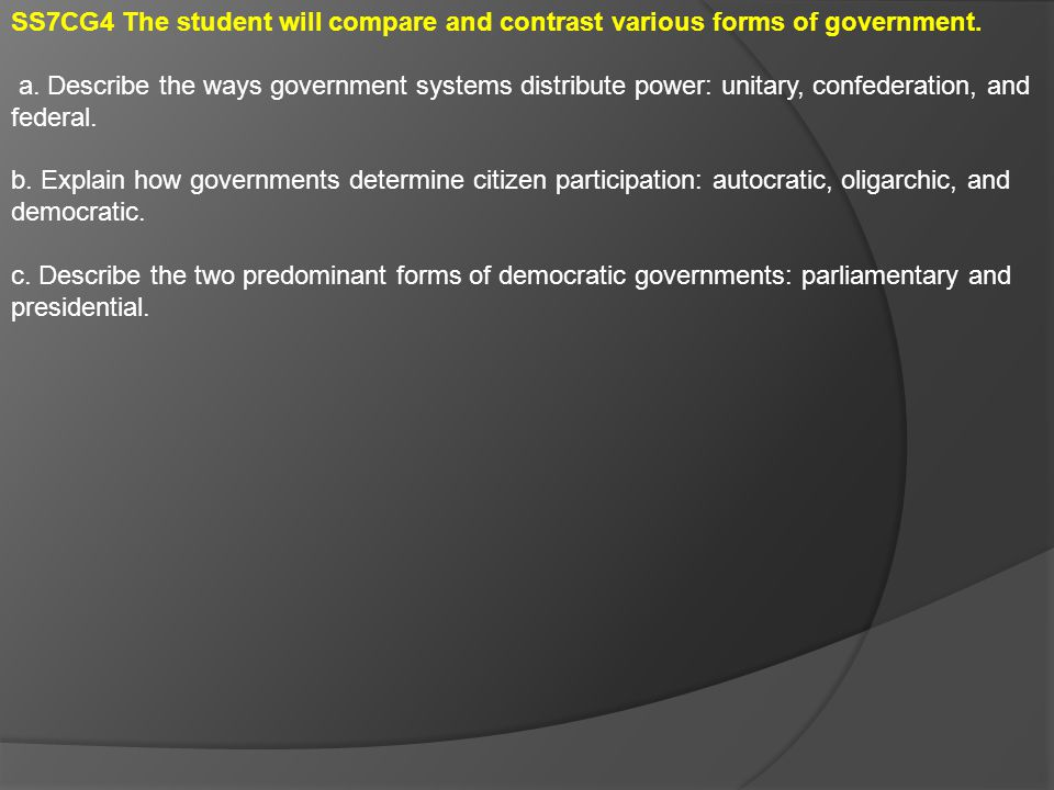 SS7CG5 The student will explain the structures of the national governments of Southwest Asia (Middle East).