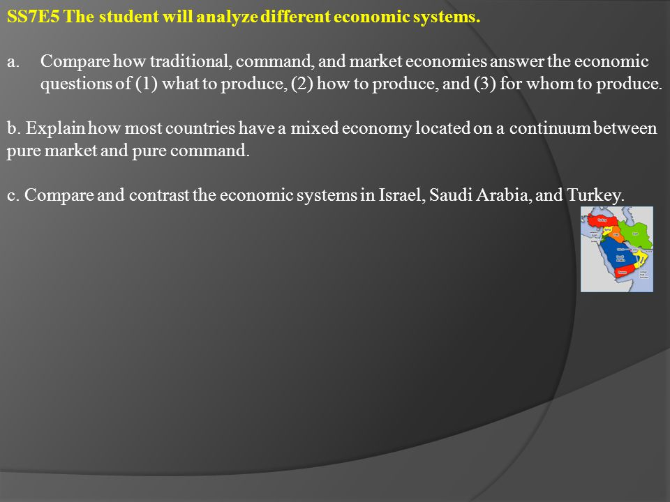 SS7E6 The student will explain how voluntary trade benefits buyers and sellers in Southwest Asia (Middle East).