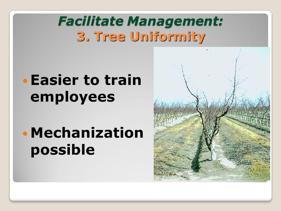 Facilitate Management: 4.