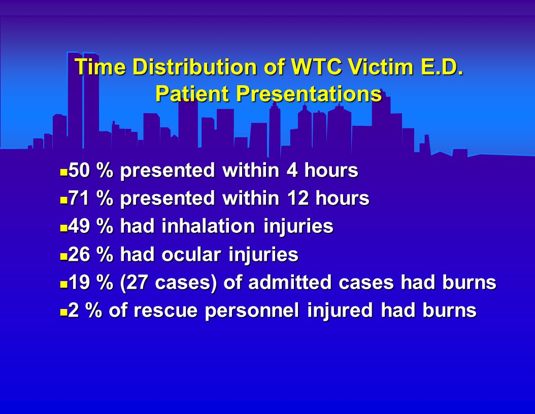 Number and Types of Injuries in the WTC E.D.