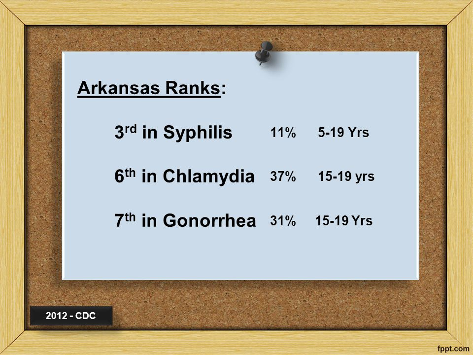 43% 43% Reported Cases of HIV by Age - 2011 ADH – 2011 Arkansas HIV Annual Report N =259