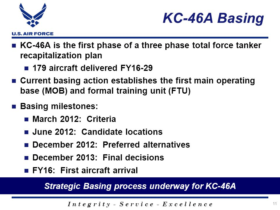 I n t e g r i t y - S e r v i c e - E x c e l l e n c e Remotely-Piloted Aircraft (RPA) SecDef direction: 65 combat air patrols (CAPs) by FY13 Current basing action locates one RegAF MQ-9 remote split operations (RSO) squadron SecAF-approved candidates Davis-Monthan AFB, AZ Hickam AFB, HI Shaw AFB, SC Timeline Preferred alternative - Early 2012 Final basing decision - Summer 2012 ACC initial operational capability (IOC) - Feb 13 12 On track to achieve IOC on time