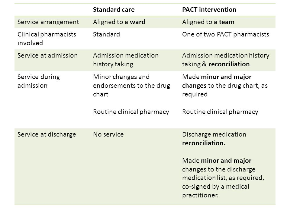 http://qualitysafety.bmj.com/content/early/2014/02/06/bmjqs-2013-002188.full.pdf+html
