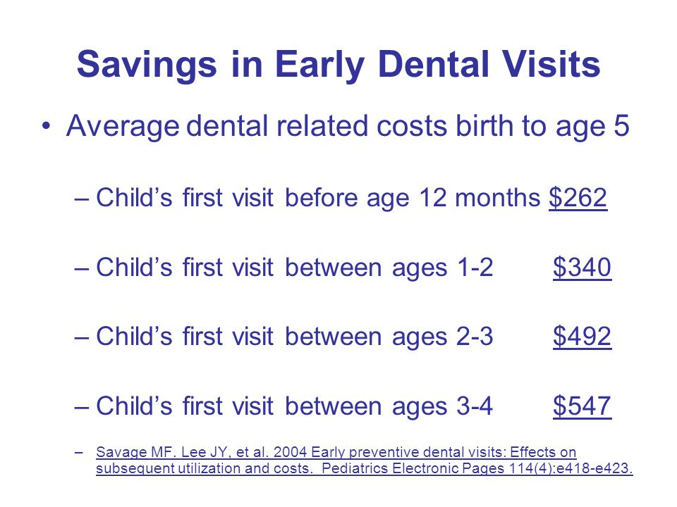 Access to Dental Care in Utah Enrollment closes Sept 1 for CHIP Fewer than 1/2 of Utah dentists see Medicaid patients (reimbursement rates most often cited reason).