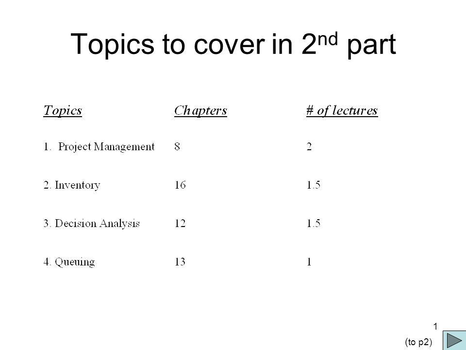 2 Chapter 8 - Project Management Chapter Topics ( to p3)