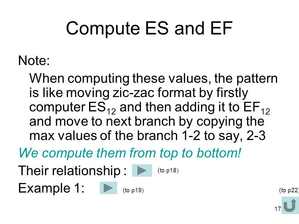 18 The starting point of ES and EF Consider: Then EF 1 = 0 ES 12 = max (EF 1 )EF 12 = ES 12 + t 12 = 0= 0 + t 12 12 t 12 ( to p17)