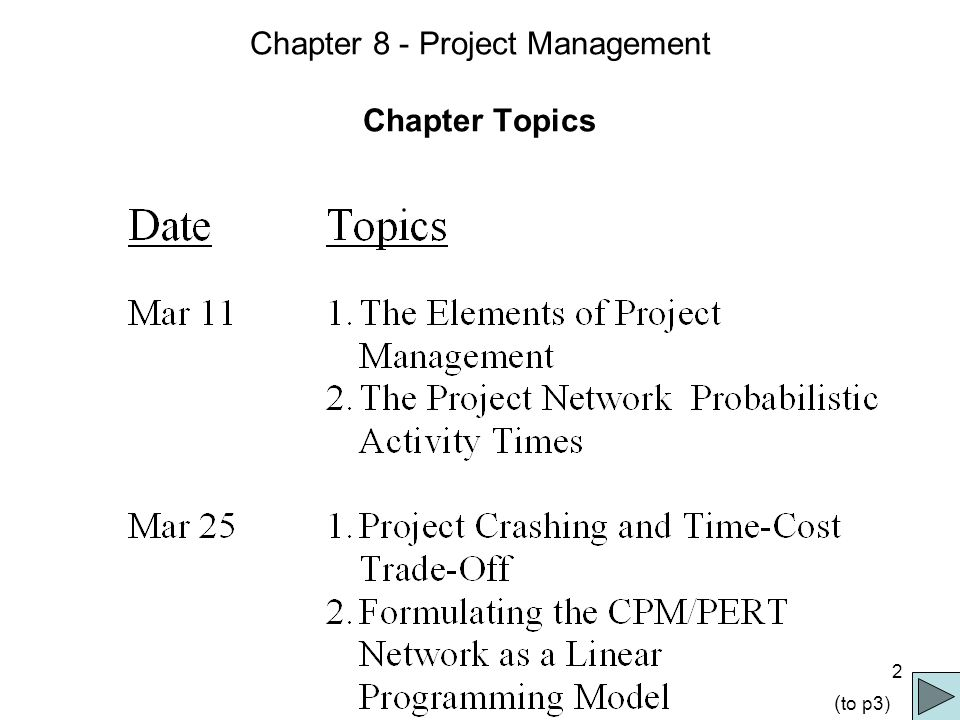 3 Project Management Questions: 1.Why do we need to study Project Management.