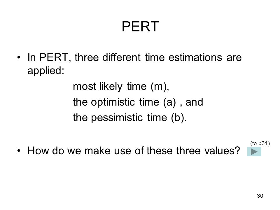 31 Probabilistic Activity Times We used these values to estimate the mean and variance of a beta distribution: mean (expected time): variance: How to use these values to solve a project network problem.