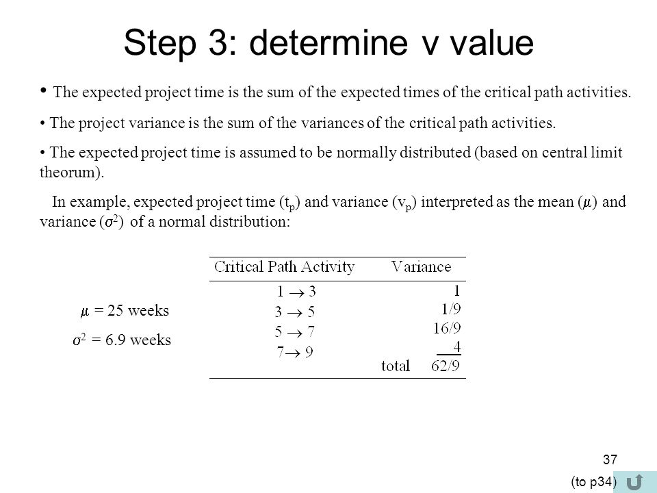 38 Probability Analysis of the Project Network - Using normal distribution, probabilities are determined by computing number of standard deviations (Z) a value is from the mean.