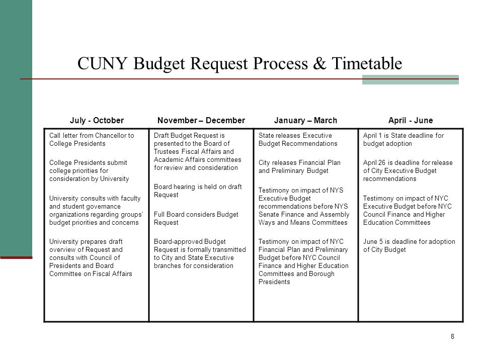 9 Budget Allocation Process The Allocation processes for the senior and community colleges differ significantly.