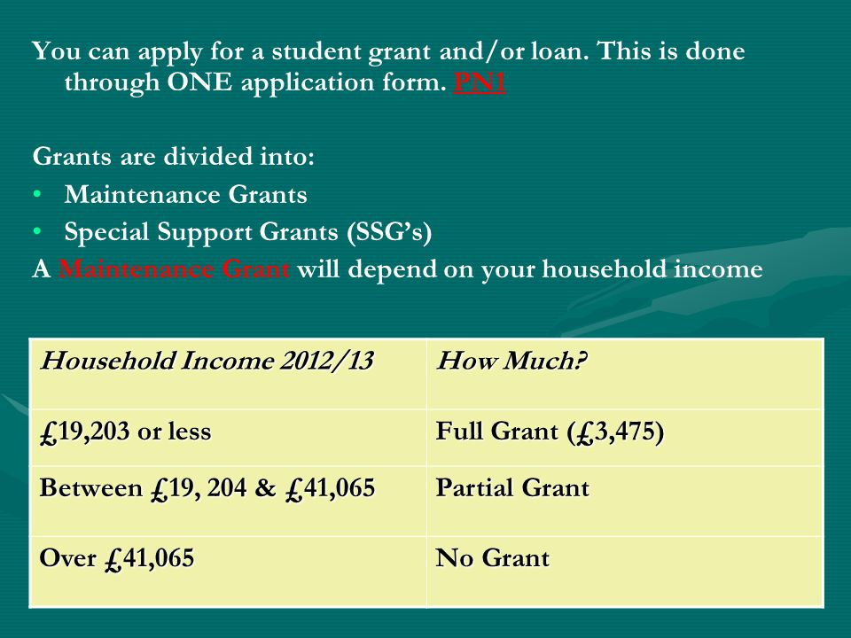 What this means for students on EMA £30 – you should be entitled to the full grant£30 – you should be entitled to the full grant £20 – most will be entitled to the full grant, however some might get just a very little less£20 – most will be entitled to the full grant, however some might get just a very little less £10 – this is a guess, but most would probably get at least £2,000 grant£10 – this is a guess, but most would probably get at least £2,000 grant