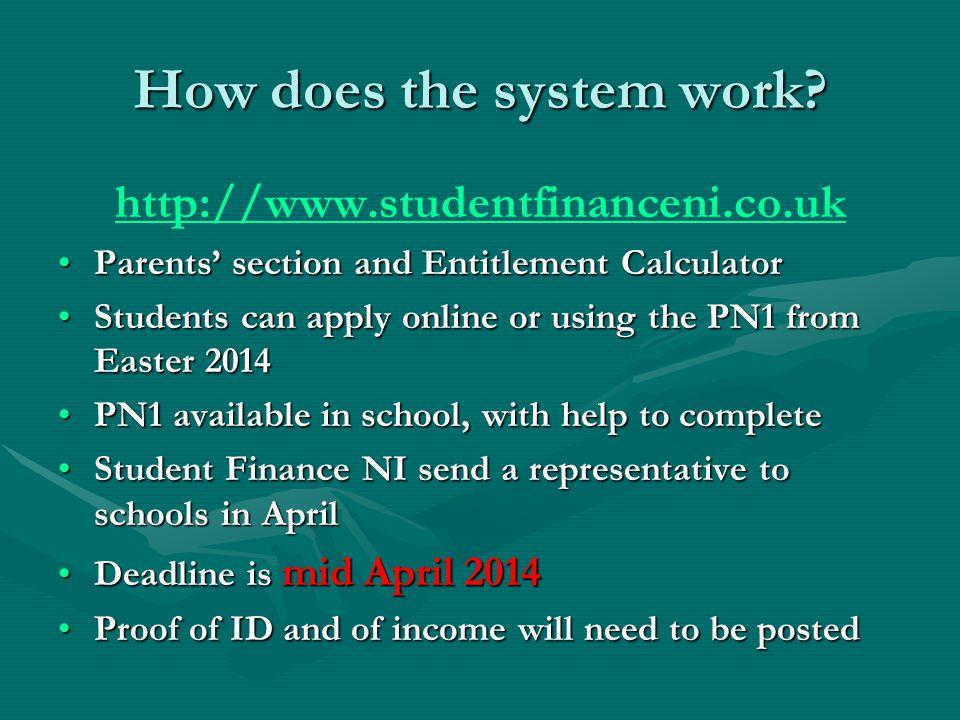http://www.studentfinanceni.co.uk