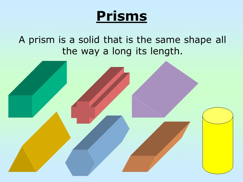 We can work out the volume of a prism by finding the area of the front face and multiplying this by the length.