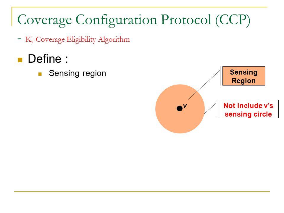 Coverage Configuration Protocol (CCP) - K s -Coverage Eligibility Algorithm Define : Sensing region Intersection points v Sensing Region Not include v's sensing circle vu