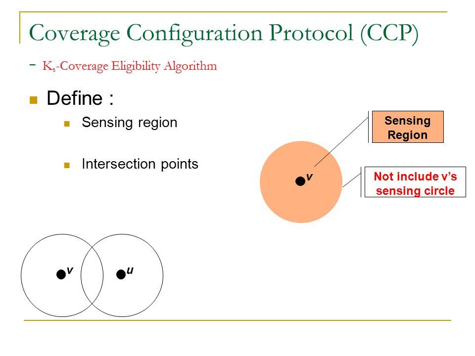 Coverage Configuration Protocol (CCP) - K s -Coverage Eligibility Algorithm Define : Sensing region Intersection points v Sensing Region Not include v's sensing circle vu A v