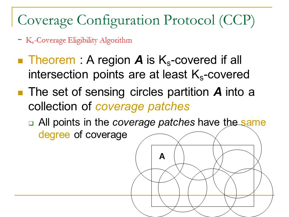 Coverage Configuration Protocol (CCP) - K s -Coverage Eligibility Algorithm Theorem : A region A is K s -covered if all intersection points are at least K s -covered S The coverage patch S is < K s -covered