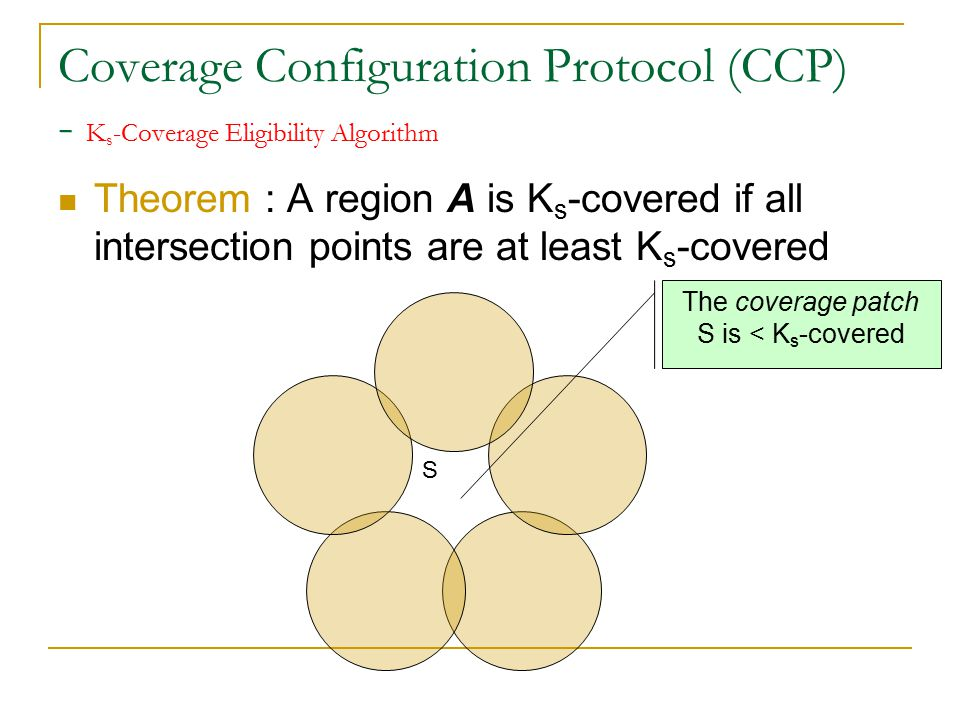 Coverage Configuration Protocol (CCP) - Ks-Coverage Eligibility Algorithm Theorem : A convex region A is K s -covered if all intersection points are at least K s -covered S The intersection points have the same degree of coverage as S