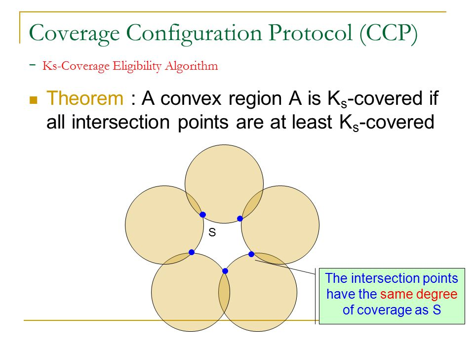 Coverage Configuration Protocol (CCP) - K s -Coverage Eligibility Algorithm Theorem : A convex region A is K s -covered if all intersection points are at least K s -covered S A x u v w The coverage patch S is < K s -covered