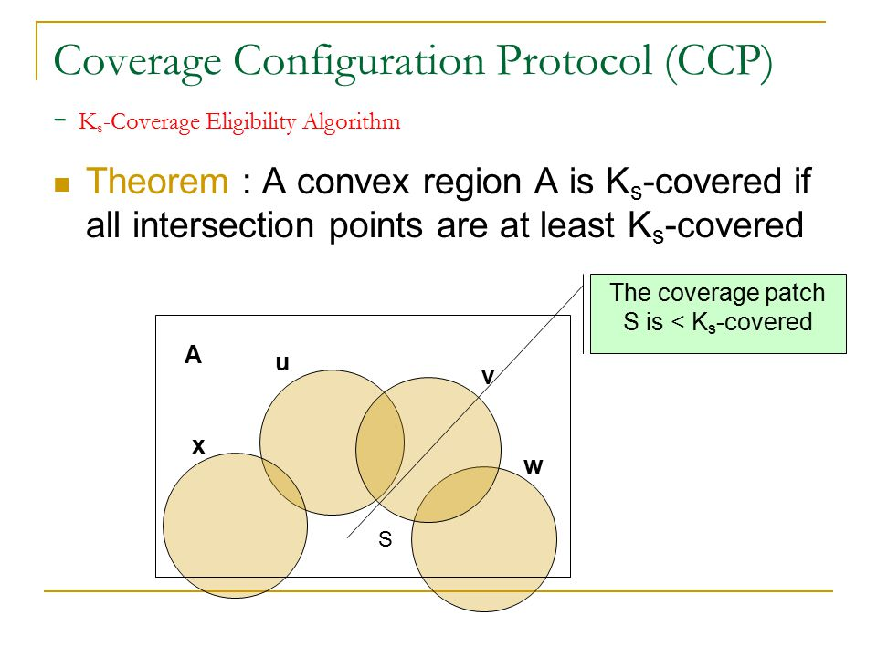 Coverage Configuration Protocol (CCP) - K s -Coverage Eligibility Algorithm Theorem : A convex region A is K s -covered if all intersection points are at least K s -covered S A x u v w The intersection points have the same degree of coverage as S