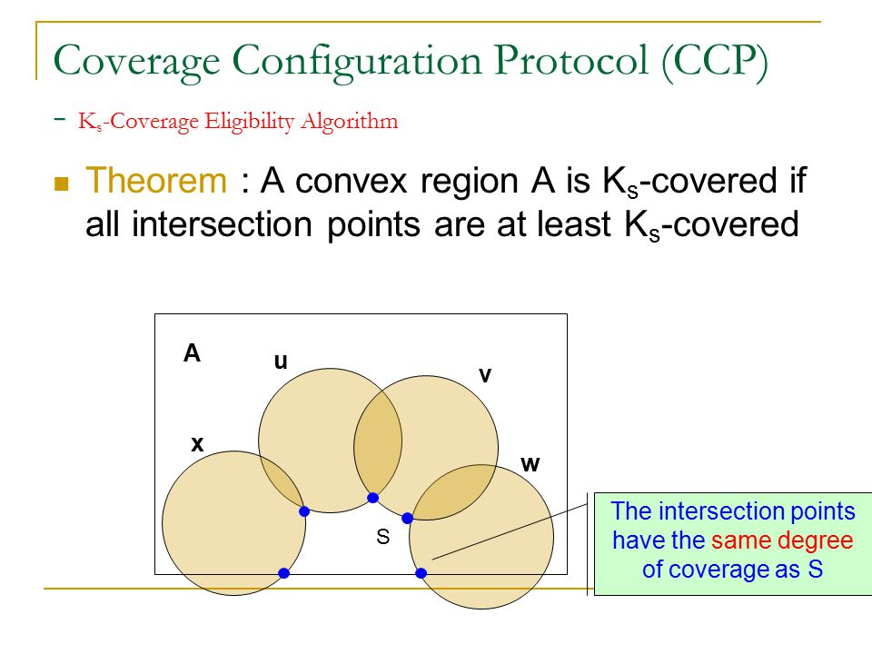 Coverage Configuration Protocol (CCP) - K s -Coverage Eligibility Algorithm We can transform the problem of determining the coverage degree of region to the intersection point Each sensor finds whether all intersection points in its sensing region are at least K s - covered  If all intersection points are at least K s -covered Ineligible for turning active  If one of the intersection points is < K s -covered Eligible for turning active