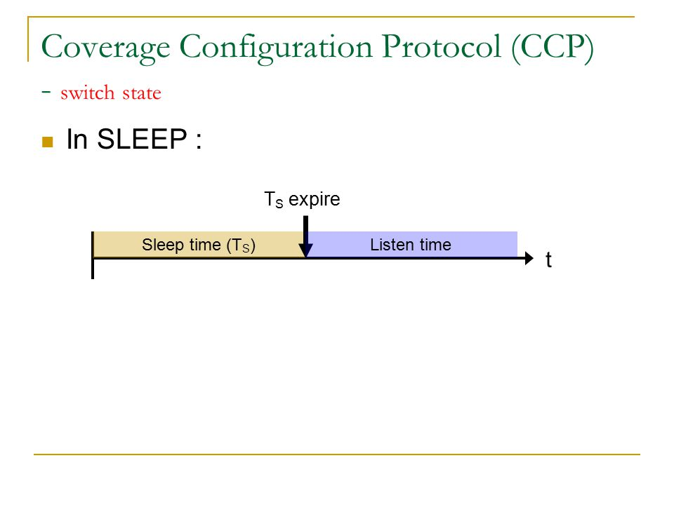 Coverage Configuration Protocol (CCP) - switch state In LISTEN : t Receive HELLO, WITHDRAW, or JOIN message JOIN A B C D E F