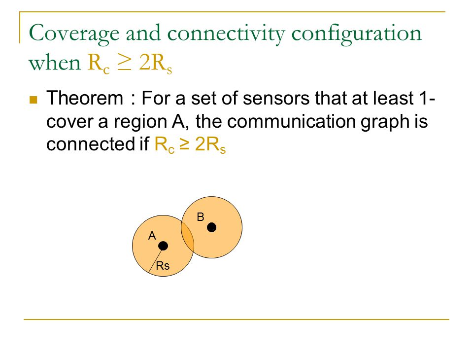 Coverage and connectivity configuration when R c ≥ 2R s Theorem : For a set of sensors that at least 1- cover a region A, the communication graph is connected if R c ≥ 2R s A B Rs Rc