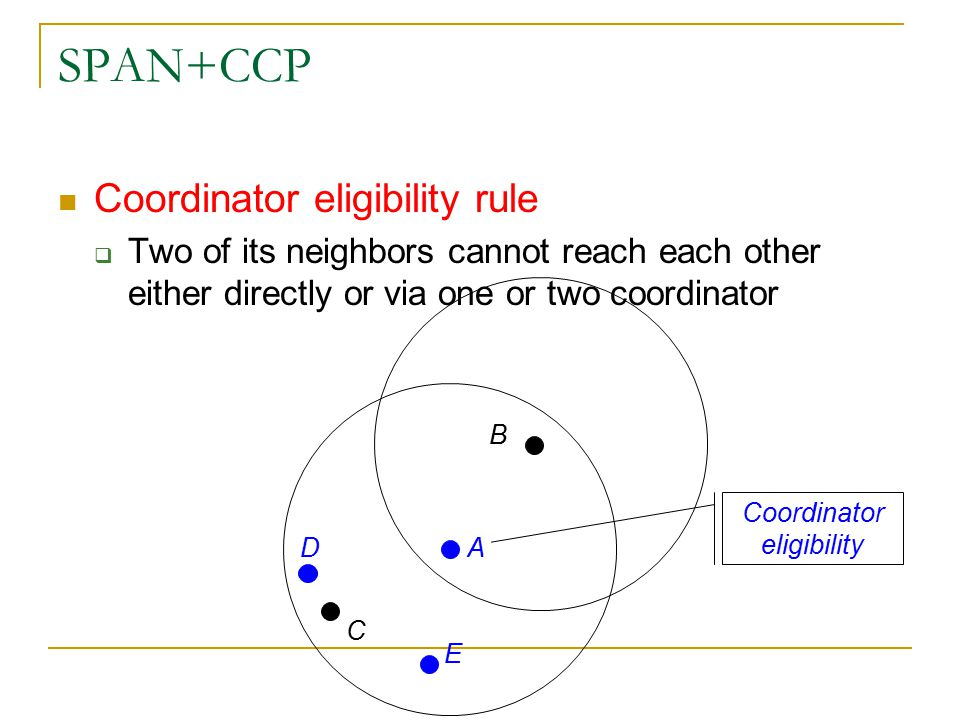 SPAN+CCP Integrating CCP with SPAN Eligibility algorithm for providing both coverage and connectivity  Eligibility rule for inactive node : According to the eligibility rule of SPAN or CCP to become active  Eligibility rule for active nodes An active node will withdraw if it satisfies the Eligibility rule of neither SPAN nor CCP