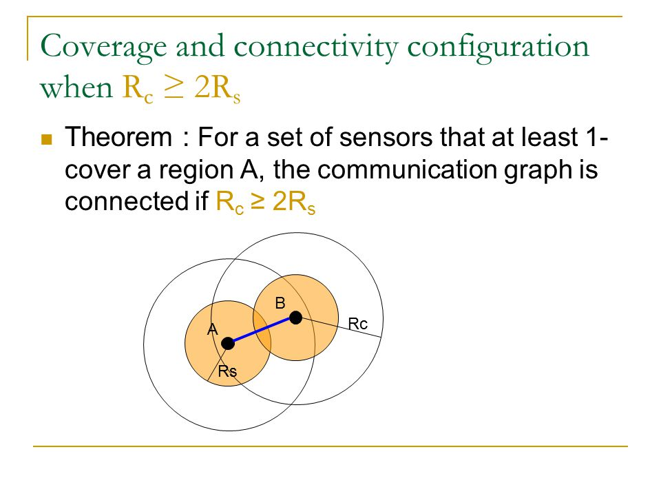 Coverage and connectivity configuration when R c ≥ 2R s Under the condition that R c ≥ 2R s  A sensor network only needs to be configured to guarantee coverage in order to satisfy both coverage and connectivity We present a new Coverage Configuration Protocol (CCP)  Decentralize protocol  Configure a sensor network  Guarantee degree of coverage