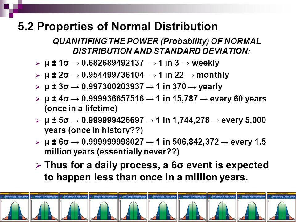 5.2 Properties of Normal Distribution HOMEWORK: Pg 202 # 23-26 Pg 212 #1-11 Pg 213 #13-24 Pg 213 #37, 38, 42