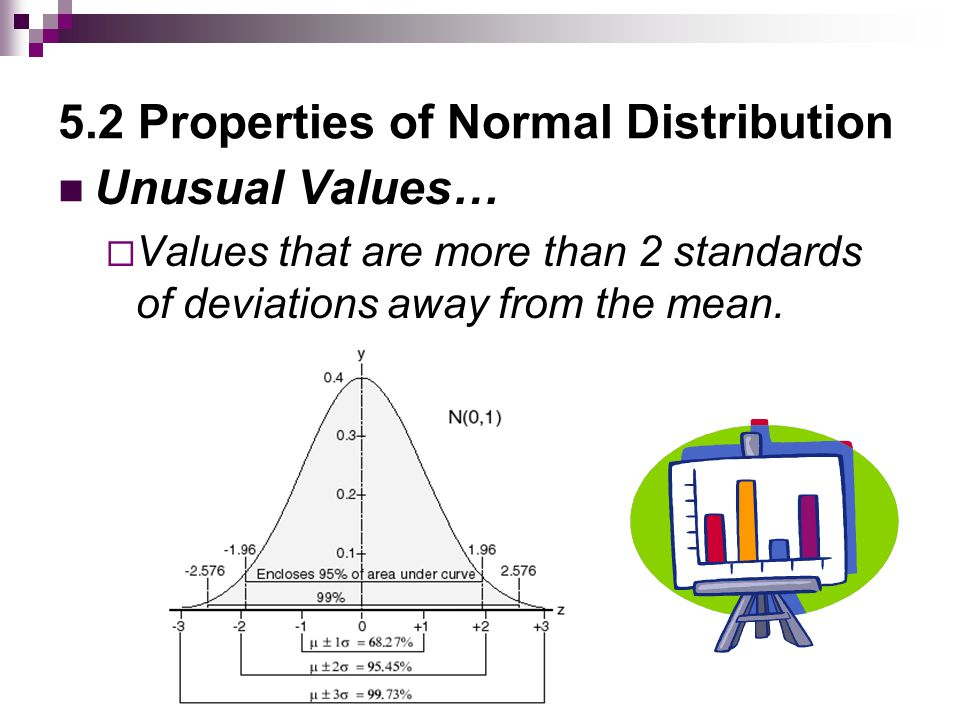 5.2 Properties of Normal Distribution EXAMPLE: Suppose you measure your heart rate at noon every day for a year and record the data.