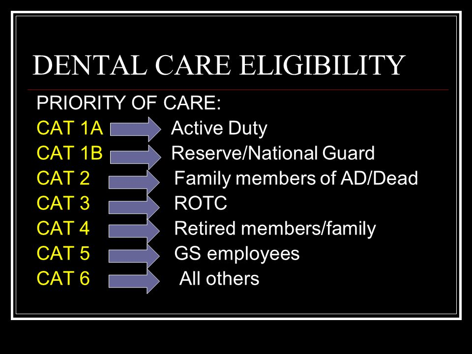 THE ACRONYM DEERS STANDS FOR WHAT? DEFENSE ENROLLMENT ELIGIBILITY REPORTING SYSTEM