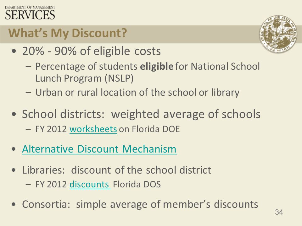 35 Discount Matrix INCOME Measured by % of students eligible for NSLP URBAN LOCATION Discount RURAL LOCATION Discount If the % of students in your school that qualifies for the NSLP......and you are in an URBAN area, your discount will be......and you are in a RURAL area, your discount will be...